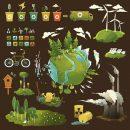पर्यावरण के मुद्दें और जागरूकता
