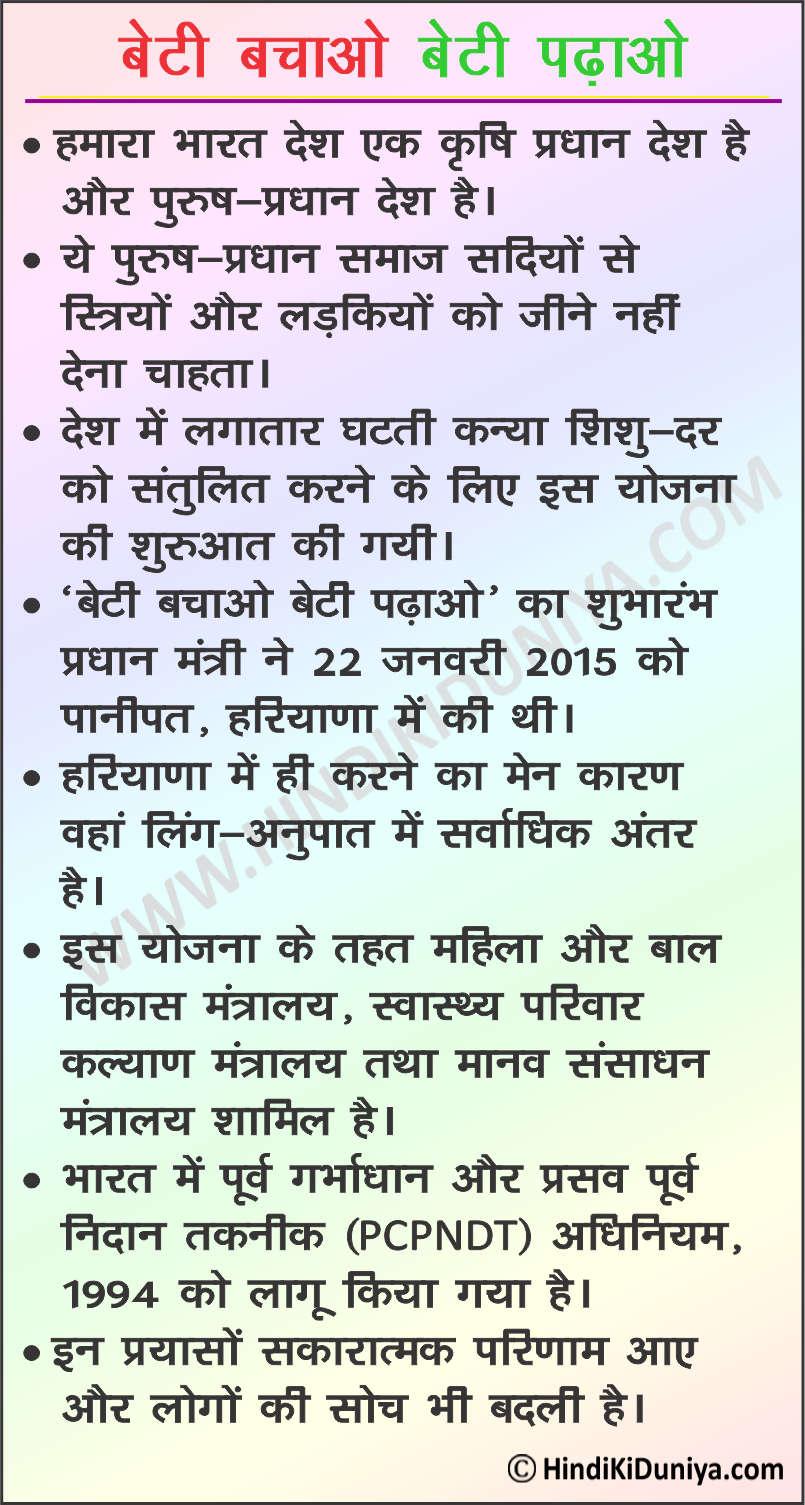 Beti Bachao Beti Padhao Essay in Hindi