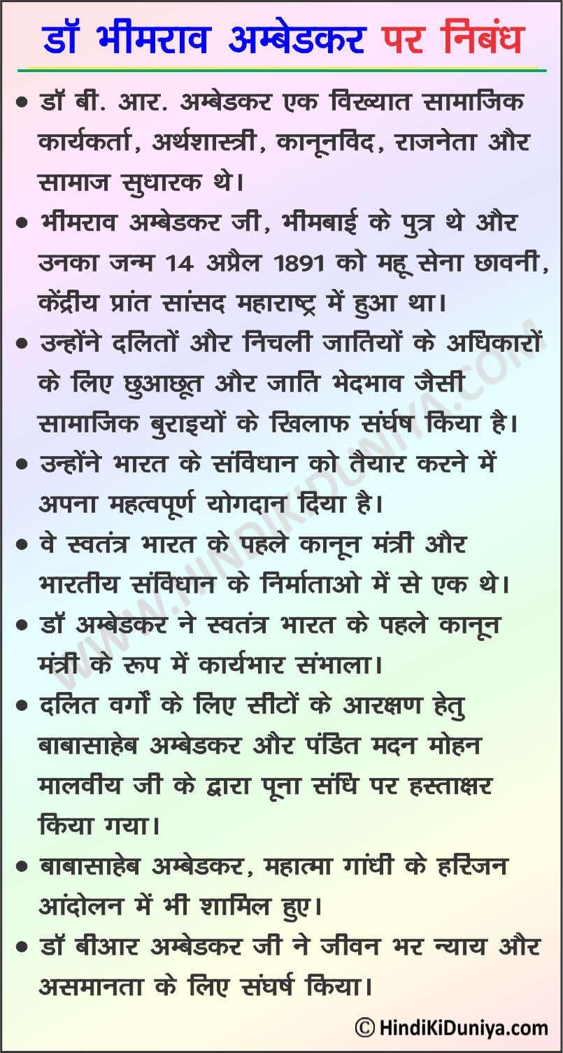 Essay on Bhimrao Ambedkar in Hindi