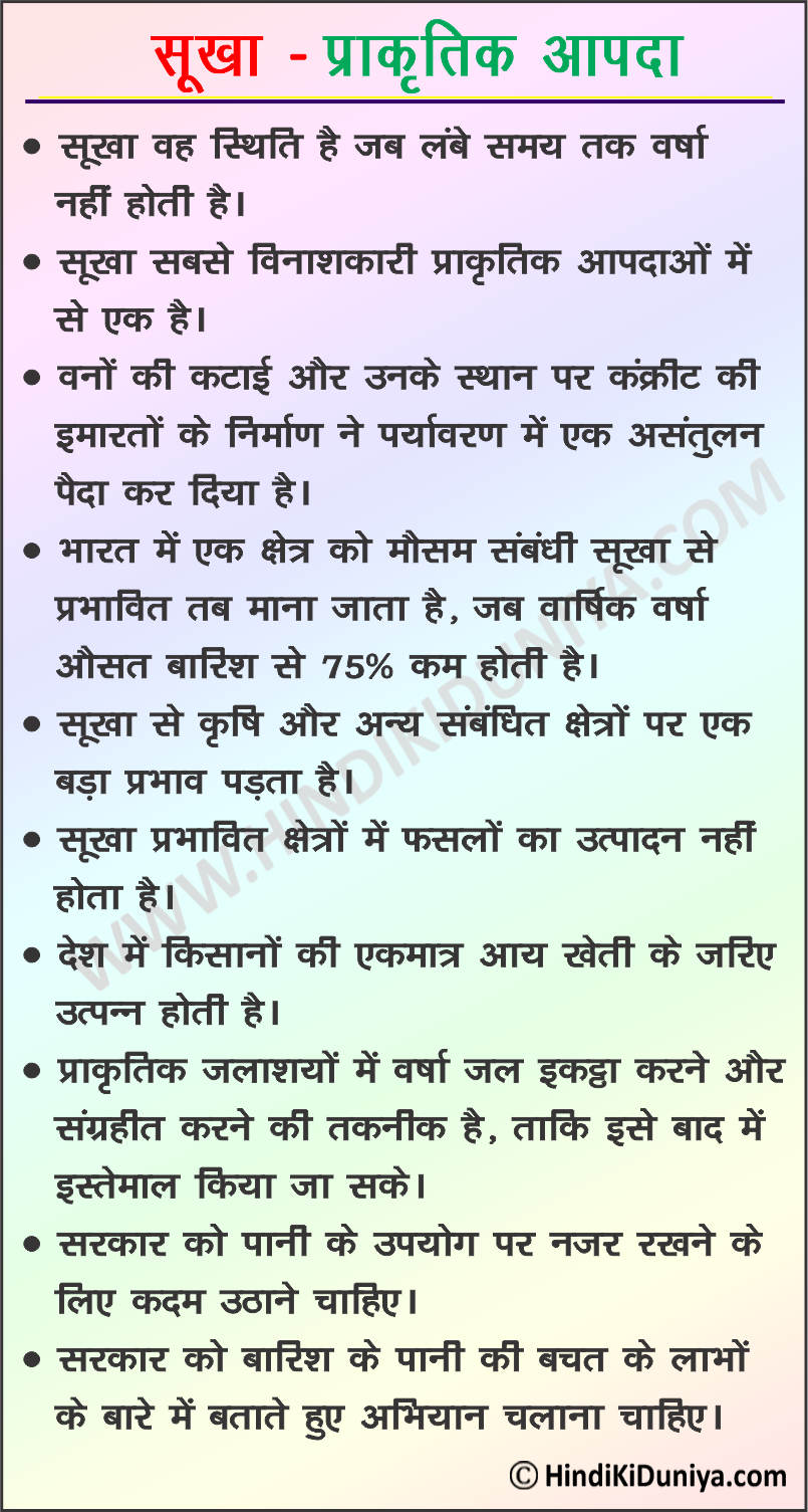 Essay on Drought in Hindi