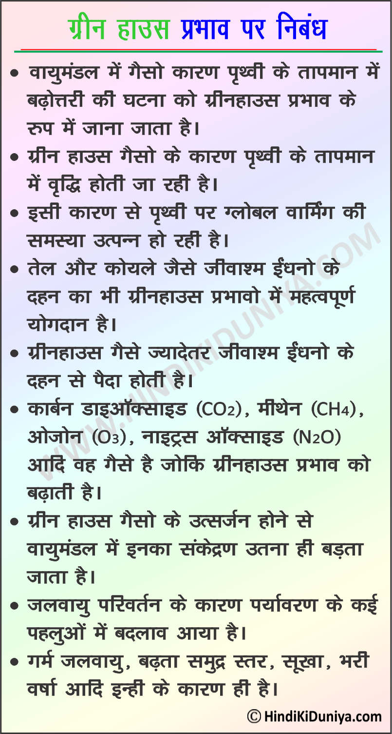 Essay on Greenhouse Effect in Hindi