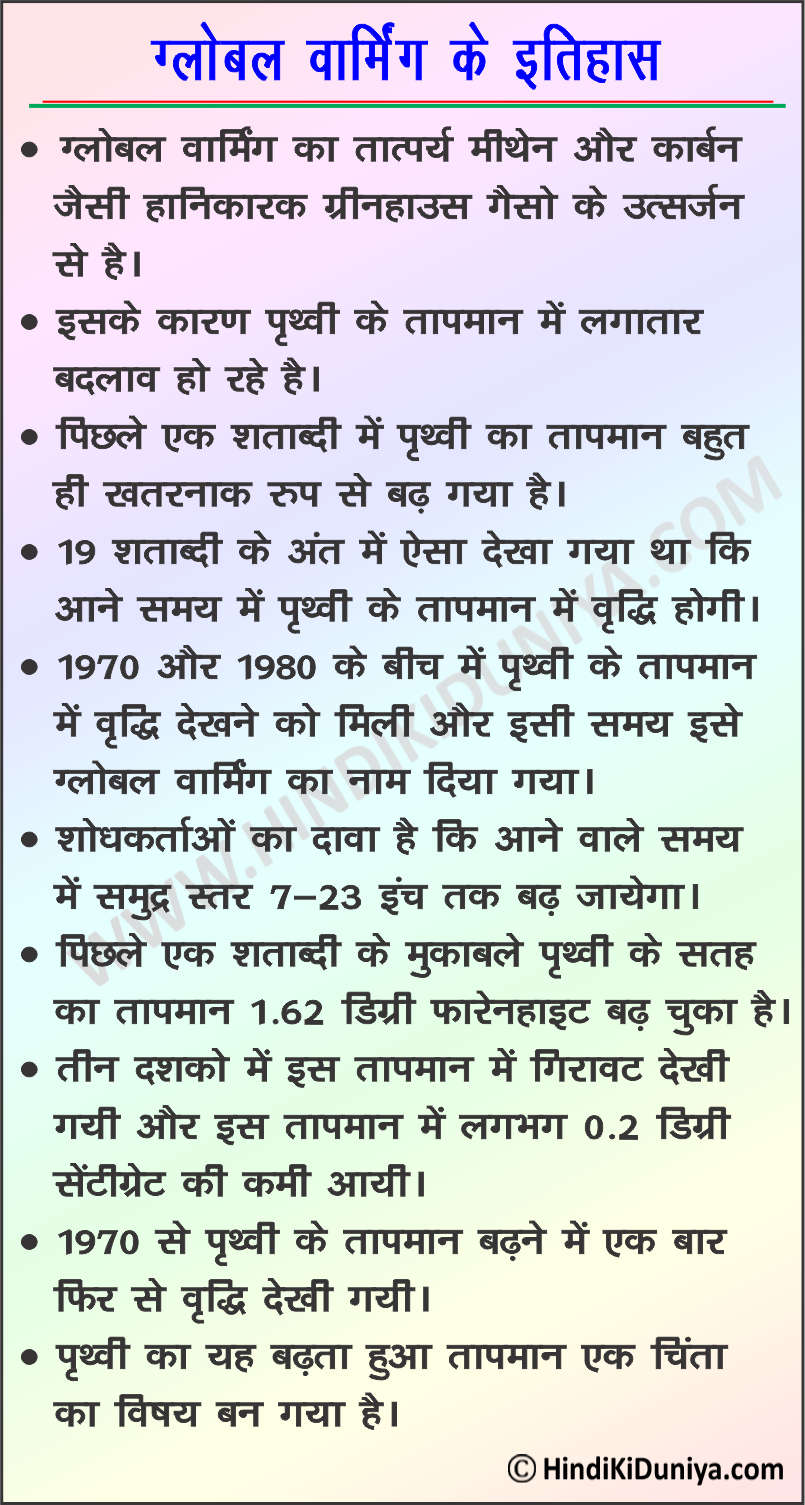 Essay on History of Global Warming in Hindi