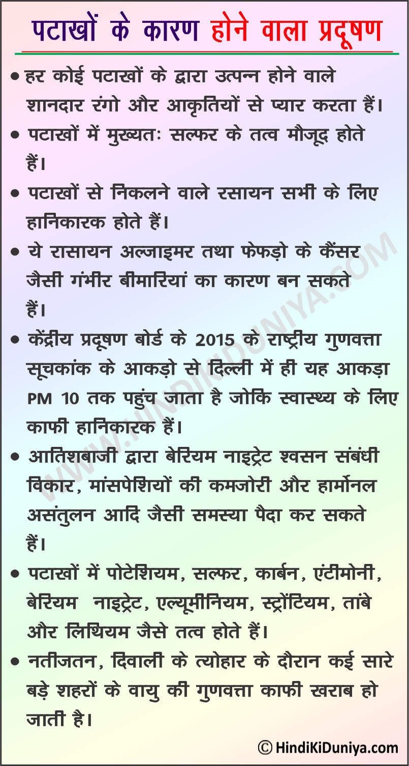 Essay on Pollution Due to Firecrackers in Hindi