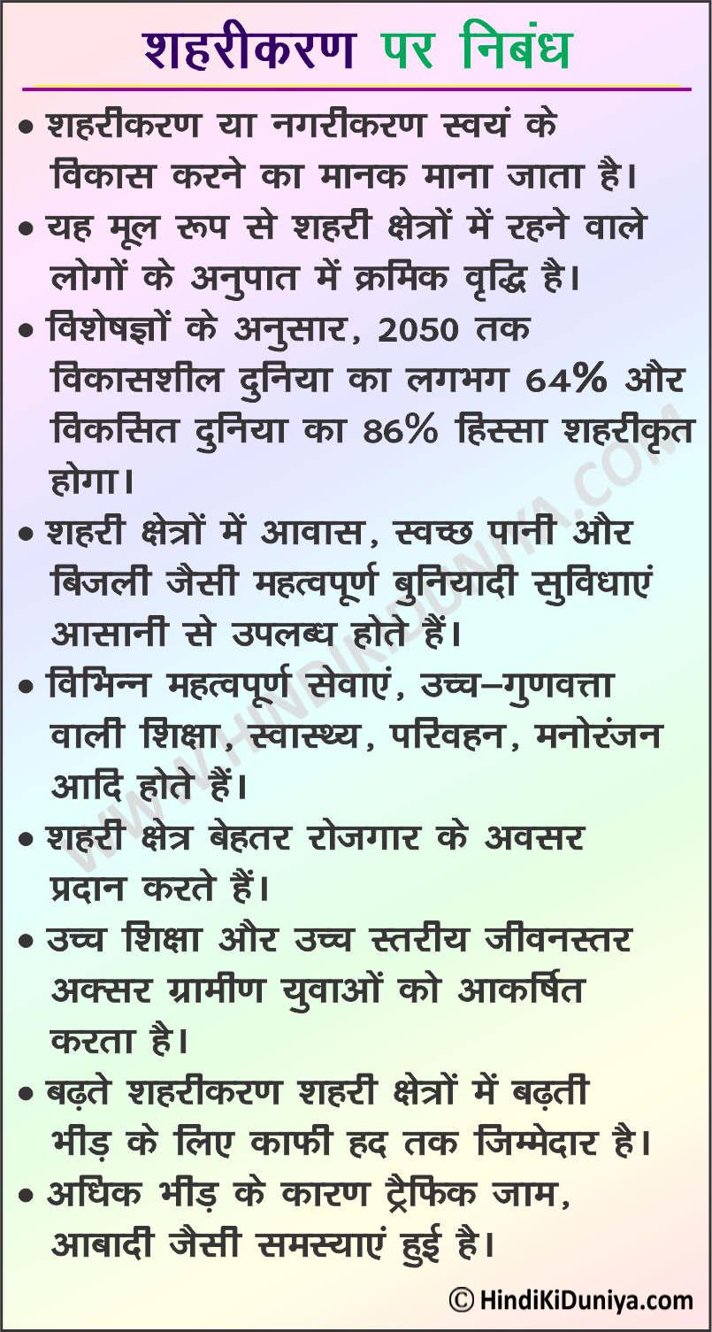 Essay on Urbanization in Hindi