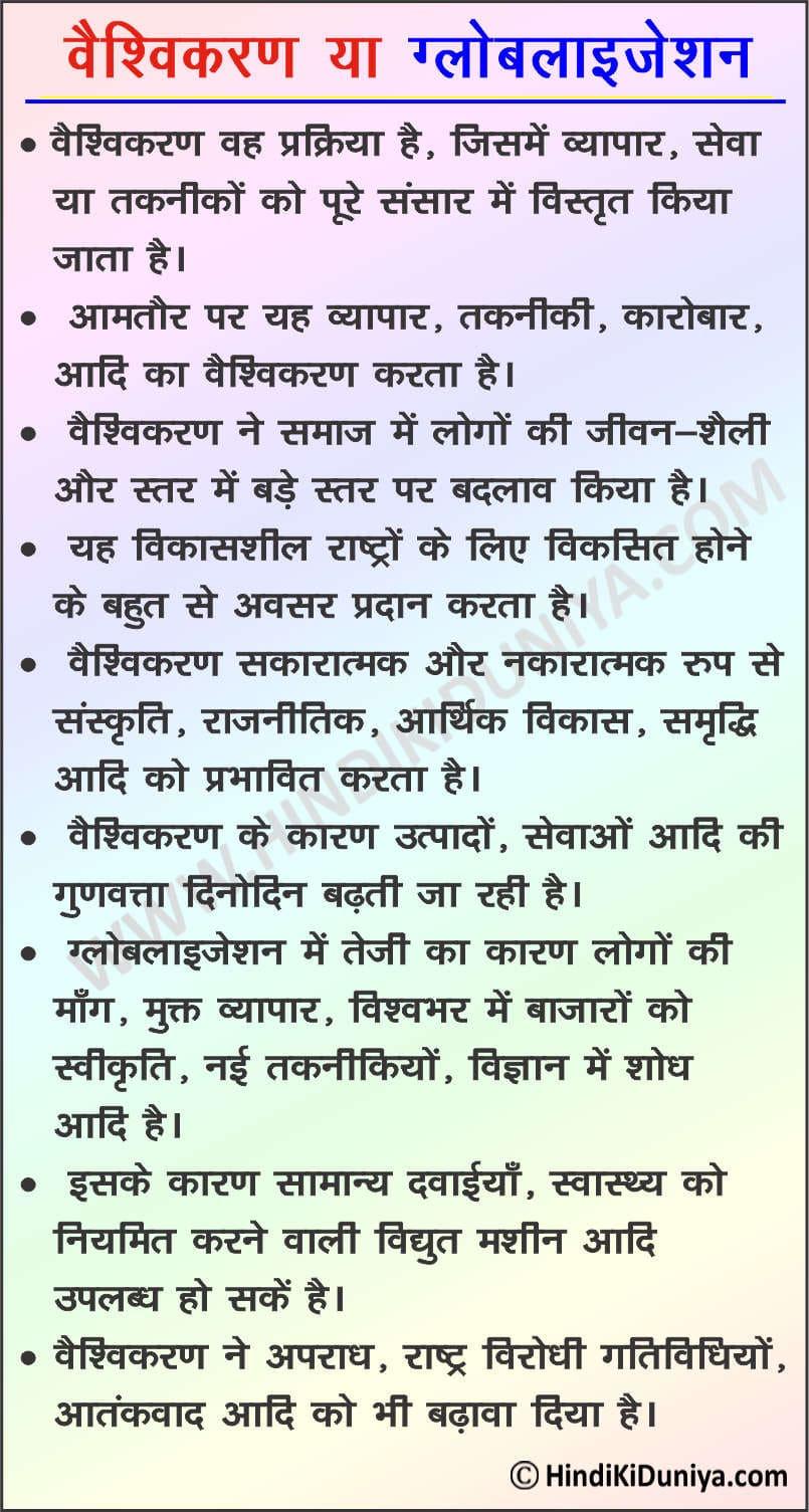 Essay on Globalization in Hindi