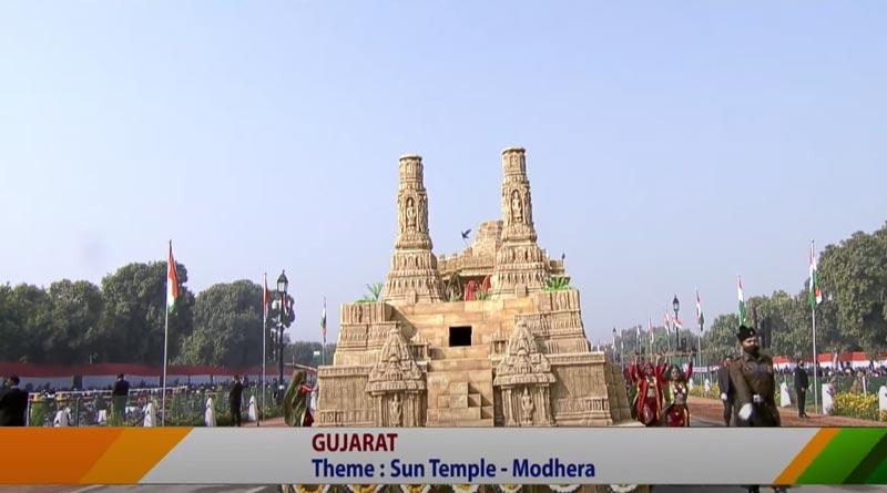 Gujarat Tableau