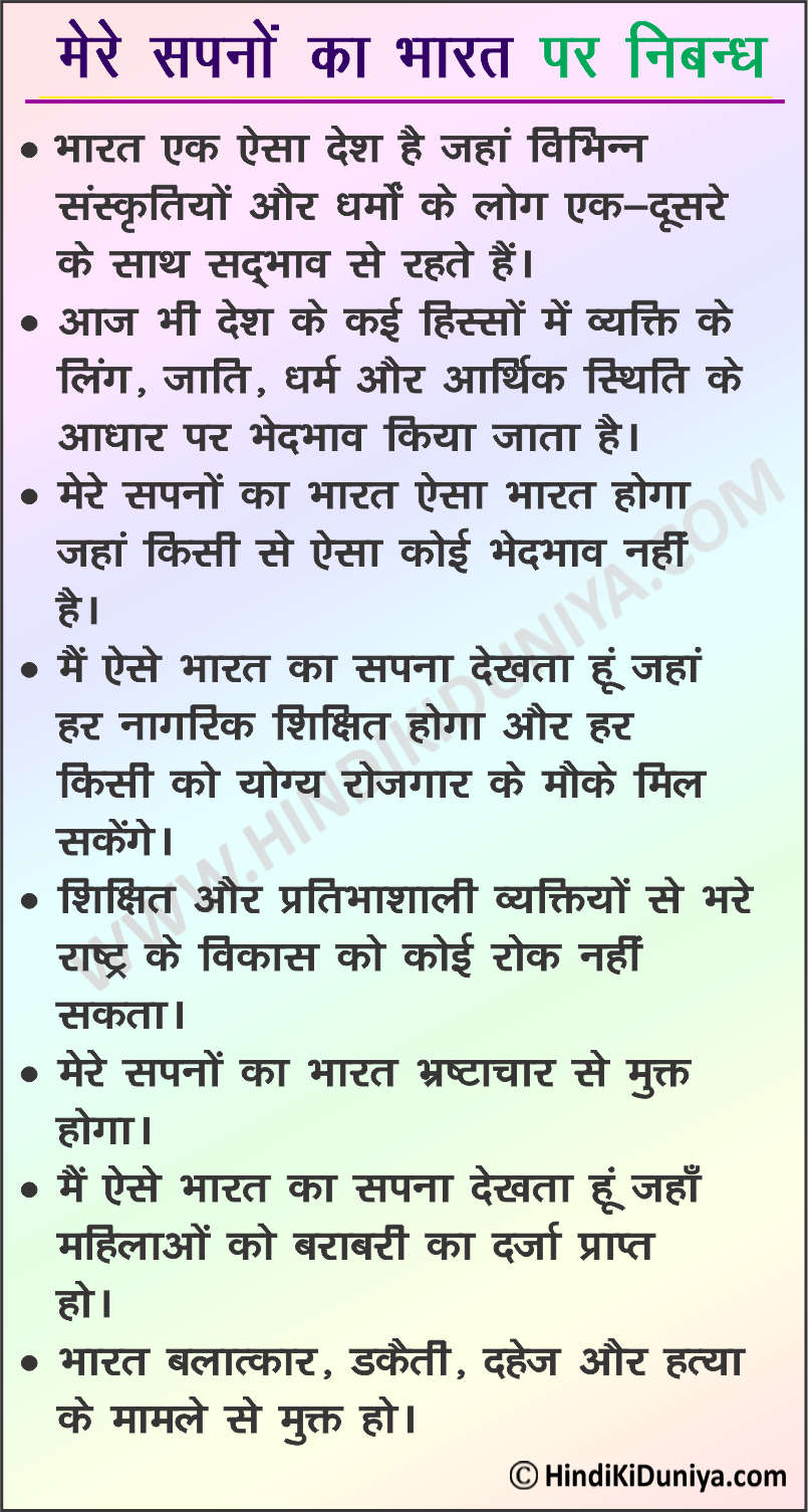 Essay on India of My Dreams in Hindi