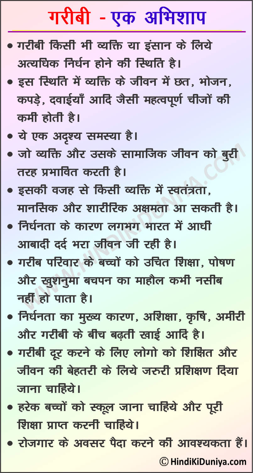 Essay on Poverty in Hindi