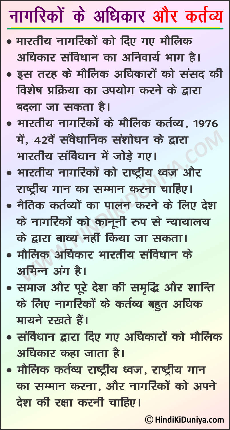 Essay on Rights And Responsibilities of Citizens in Hindi