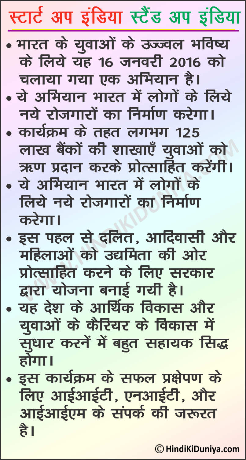 Essay on Start Up India Stand Up India in Hindi