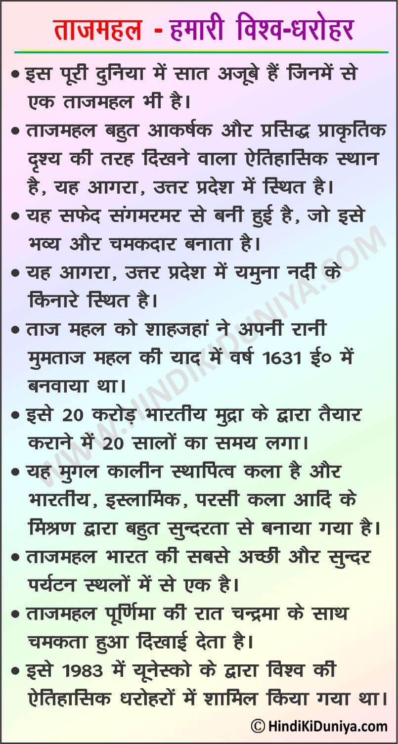 Essay on Taj Mahal in Hindi