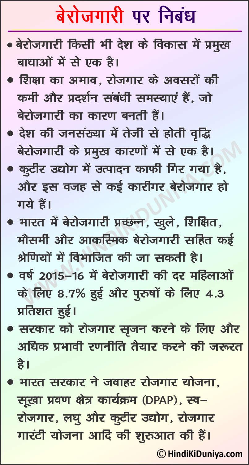 Essay on Unemployment in Hindi
