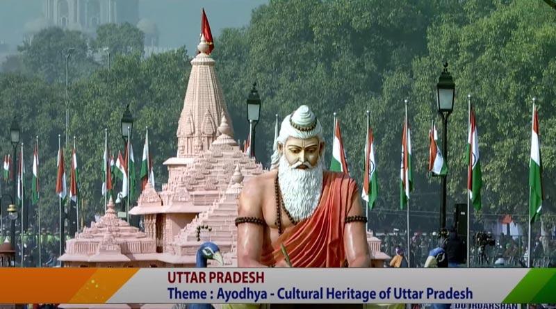 Uttar Pradesh Tableau
