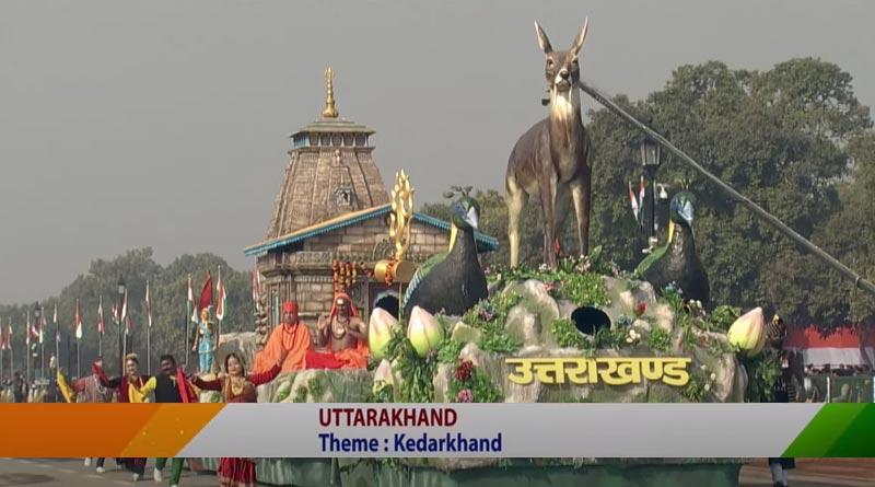 Uttarakhand Tableau
